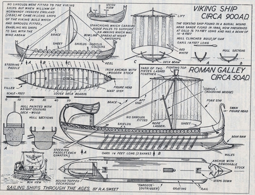 Free model boat plans usa Details ~ Boat Builder plan