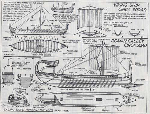 Viking+Ship+Model+Plans Model Maker & Model Boats(Ships) - Viking Ship ...